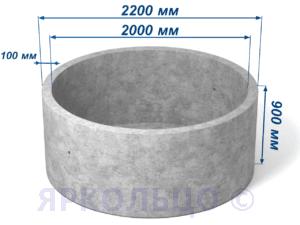 Кольцо стеновое КСД 20-9 (с дном)